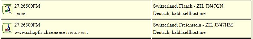 FRN-Gateway Schopf am 18. August 2014 wieder Offline