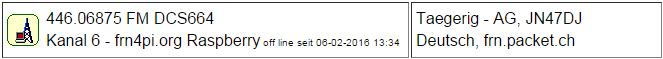Gateway Taegerig seit 06.02.2016 Offline