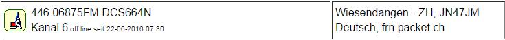 PMR Gateway Wiesendangen seit 22.06.2016 Offline