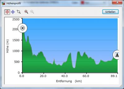 Profil der PMR-Verbindung von Delta Radio 79 auf dem Brienzer Rothorn auf den Gateway Bäretswil