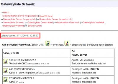 Letztes Update der Gatewayliste Schweiz am 07.12.2016 um 10:17 Uhr