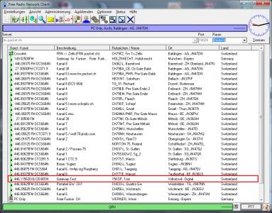 Digital PMR Gateway Volketswil auf Frequenz 446. 115625 mit CID001N