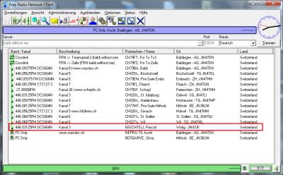 PMR Gateway Wislig mit DCS664N