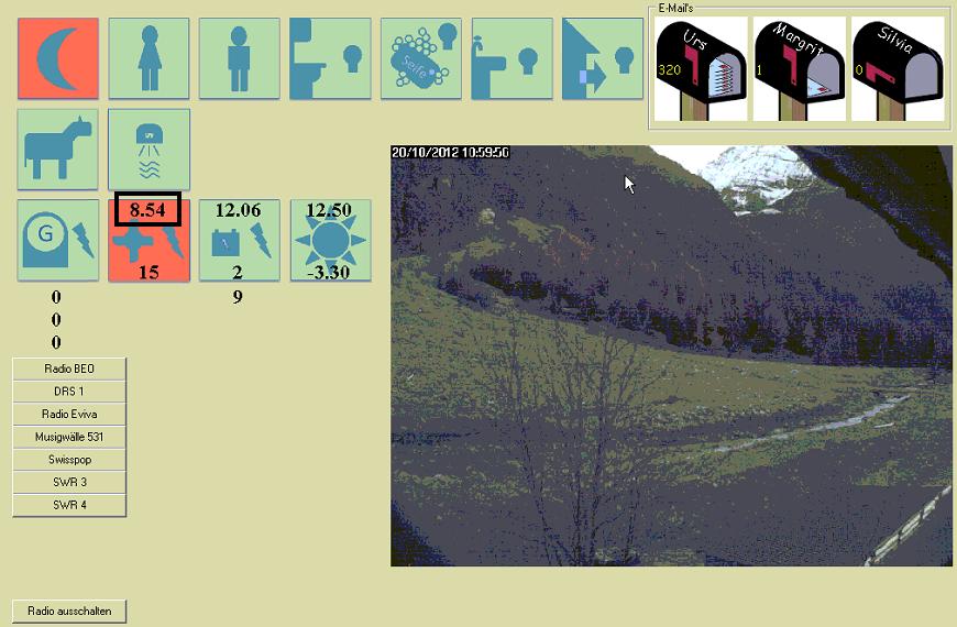 Bildschirm vom Heimritz