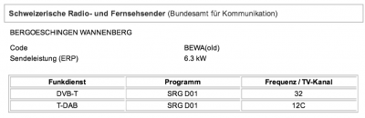 Informationen zum DAB+ Sender vom Wannenberg in Deutschland am 29.04.2016