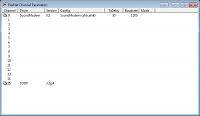 FlexNet Parameters 7