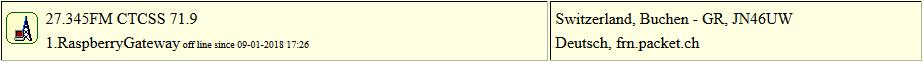 CB Gateway Buchen seit 09.01.2018 um 17:26 Uhr Offline