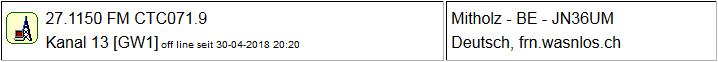 CB Gateway Mitholz seit 30.04.2018  wegen technischen Problemen Offline