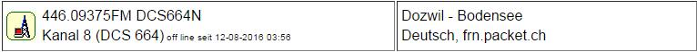 PMR Gateway Dozwil seit 12.08.2016 Offline