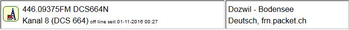 PMR Gateway Dozwil seit 01.11.2016 Offline