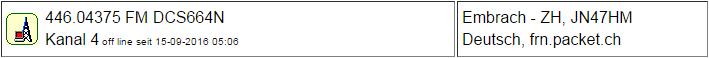 PMR Gateway Embri II seit 15.09.2016 Offline