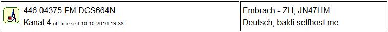 PMR Gateway Embri II seit 10.10.2016 Offline
