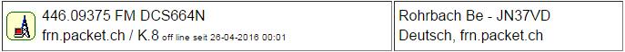 PMR Gateway Rohrbach seit 26.04.2016 Offline