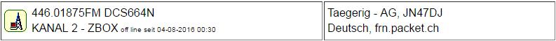 PMR Gateway Taegerig seit 04.08.2016 Offline