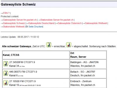 Letztes Update der Gatewayliste Schweiz am 09.05.2017 um 11:03 Uhr