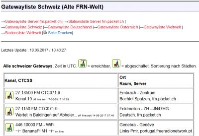 Letztes Update der Gatewayliste Schweiz am 18.06.2017 um 10:43 Uhr