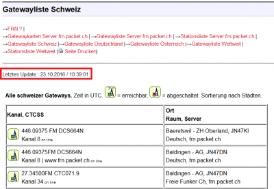 Letzte Aktualisierungsangabe der GatewayList.xml