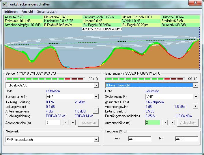 Funkstrecke vom 'ff3l-baldi-02' zum 'ff3l-wasnlos-mobil' auf der Küssaburg an meinem Funkanhänger am 23.03.2019
