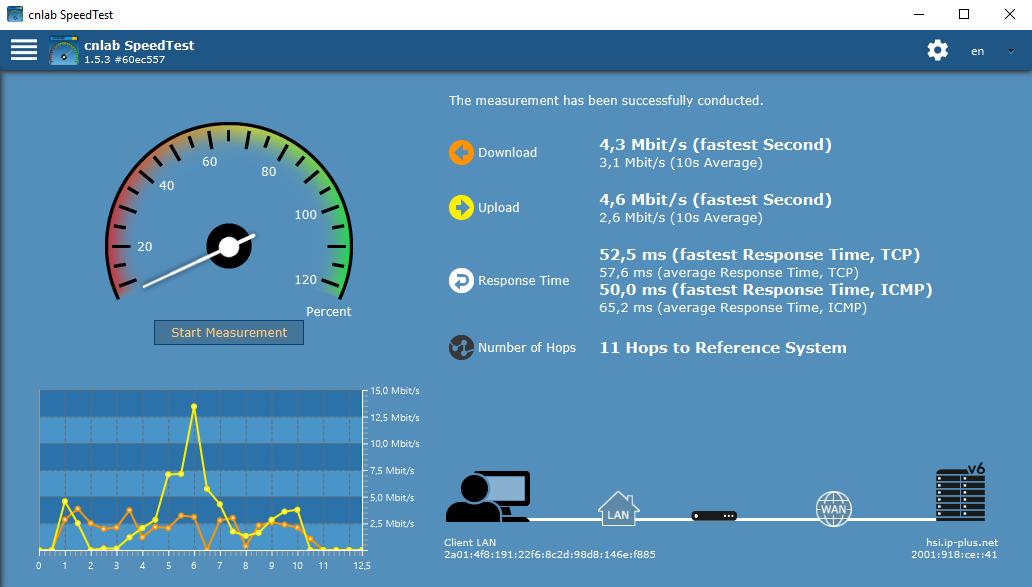 Speedtest über Freifung vom 'Büliberg' zum Schopf am 31.03.2019 um 11:36 Uhr