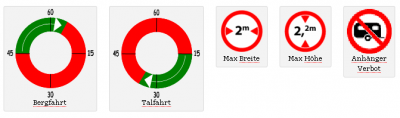 Verkehrsregeln in der 'Klus' von Kandersteg nach Selden
