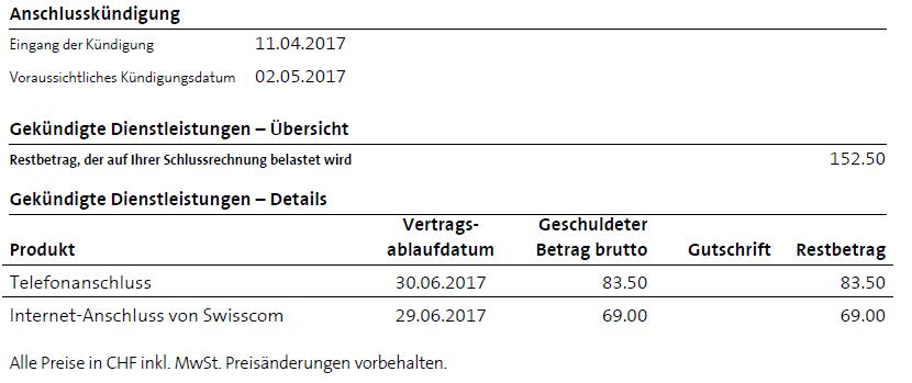Brief vom 03.05.2017 von Swisscom mit der Restbetragsankuendigung ?