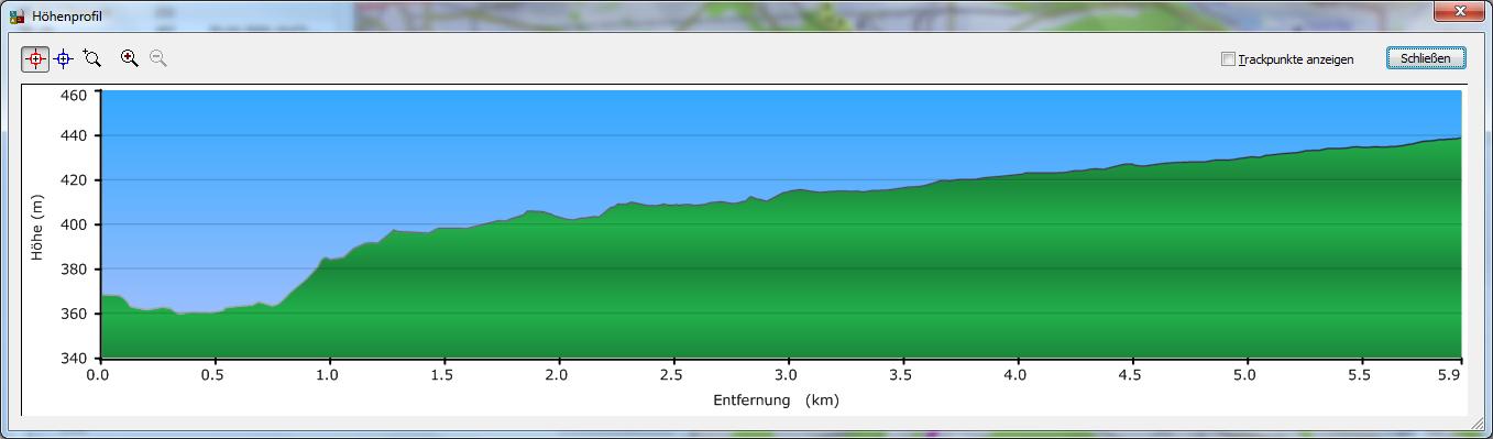 Höhenprofil der Route vom Maibummel 2017