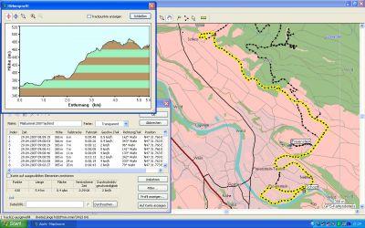 Karte von Maibummel 2007