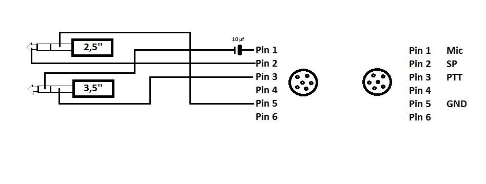 Anschluss des Team TeCom X5 PMR-Funkgerätes mit 2,5 und 3,5mm Klinkensteckers nach K-Norm an ein Interface mit 6pol GDCH-Norm